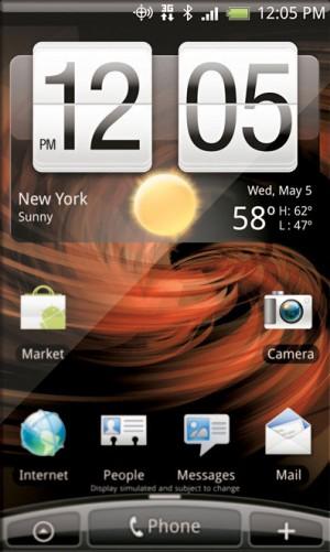 HTC Sense User Interface