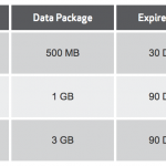Verizon Prepaid Data Plan Buckets